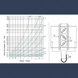 Registre de dosage pour réseau de distribution d'air - Pertes de charges et vitesse d'air