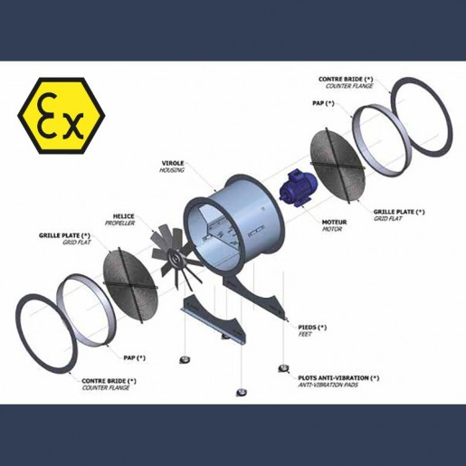 Axial fan Aeib HD1S type ATEX details