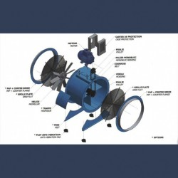 Ventilateur hélicoide haute température moteur hors flux HD1C