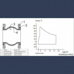 Compensateur de dilalation caoutchouc à brides métalliques simple convolution - schéma