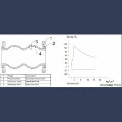 Compensateur de dilalation caoutchouc à brides métalliques double convolution - schéma