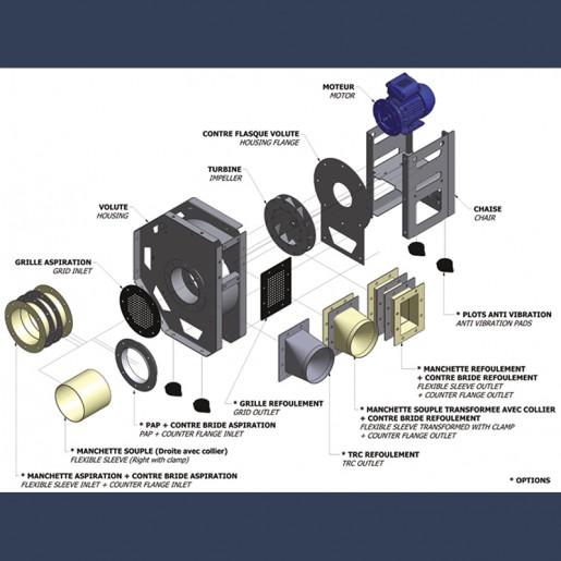 Ventilateur centrifuge HPB