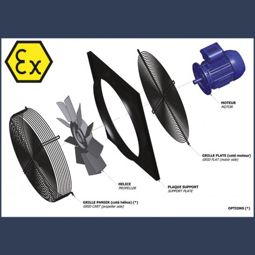 Axial fan Aeib EVXP type ATEX electrical box