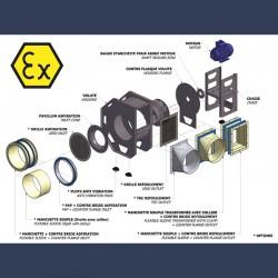 Centrifugal fan Aeib PRS type ATEX sketch