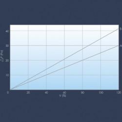Média filtrant en fibre de verre G3 courbe