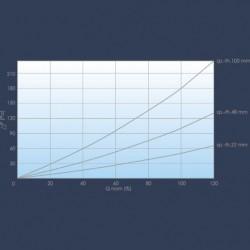 Cellule filtrante charbon actif courbe