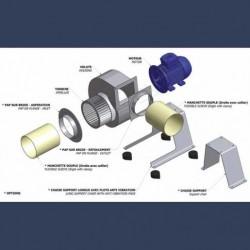 Ventilateur centrifuge bas débit haute pression CAHP - schéma