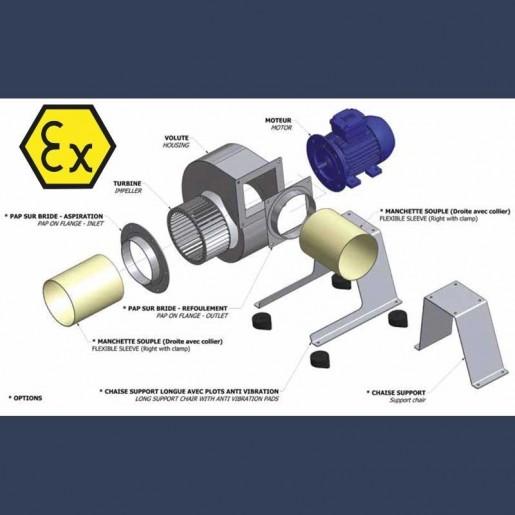 Ventilateur centrifuge bas débit haute pression CAHP ATEX - schéma