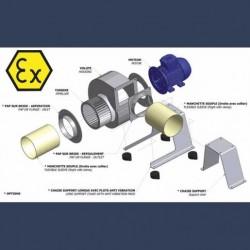 Ventilateur centrifuge bas débit basse pression HCAS ATEX - schéma